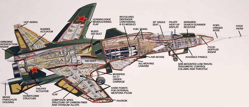 """в последствии """"Су-47"""" был"""
